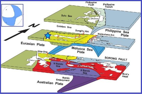 Схема взаимодействия тектонических плит.